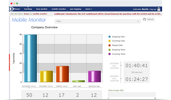 field service management dashboard