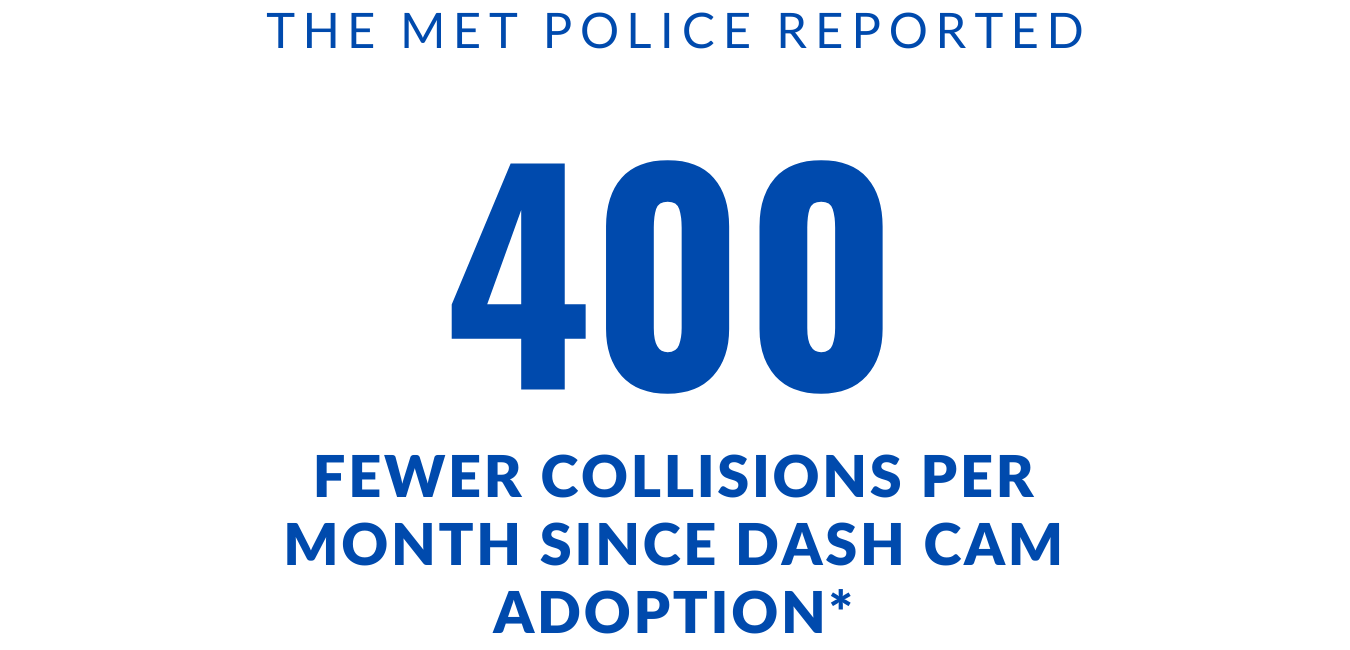 A fact stating that the MET police reported 400 fewer collisions per month with dash cams adopted.